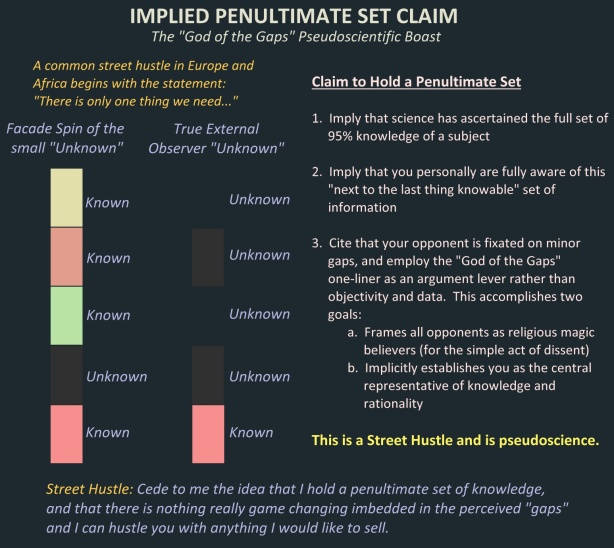 Penultimate Set Claim Logical Fallacy