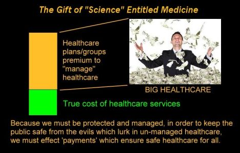 healthcare groups cause inflation in medical costs