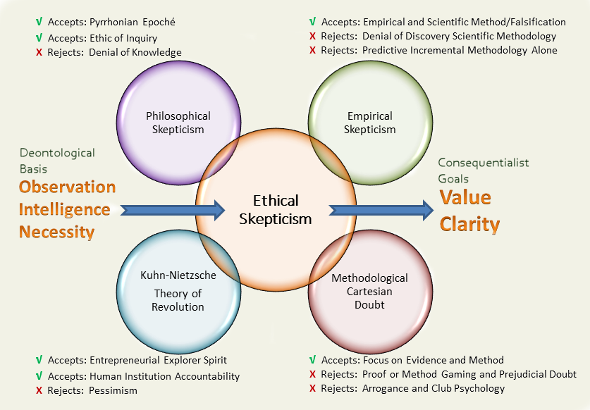 define values morals and ethics in the context of obligation to nursing practice » morals » bioethics » nursing ethics whether nursing has unique moral problems in professional practice nursing ethics not for sale or distribution.