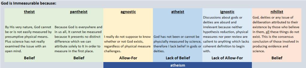 Atheism Spectrum