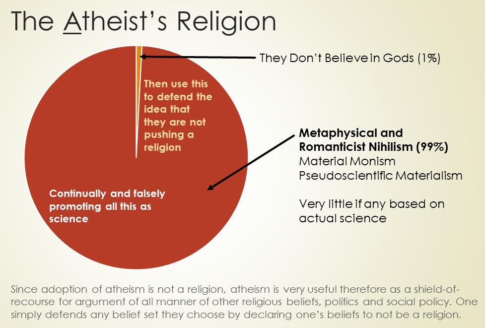 Ignostic atheist