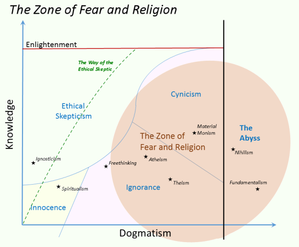 The Zone of Fear 23 - Copy