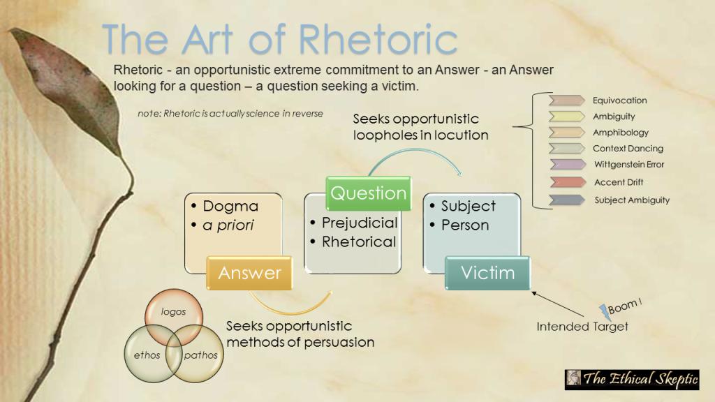 The Art of Rhetoric - Copy