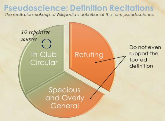 to qualify as a pseudoscience - Copy - Copy