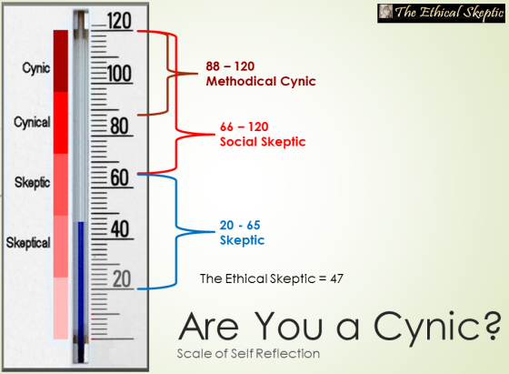 Are You a Cynic p - Copy