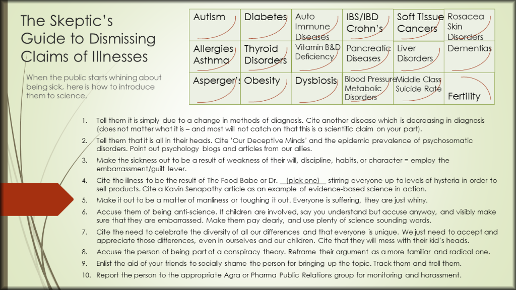 The Skeptics Guide to Dismissing Claims of Illness