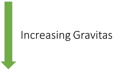 increasing-gravitas
